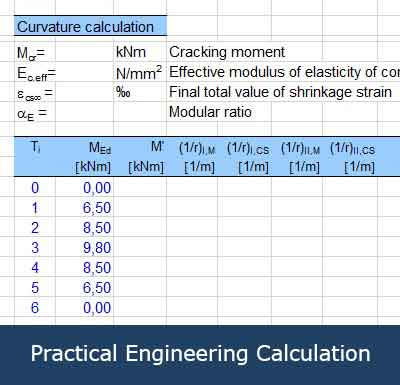 Practical Engineering Calculation